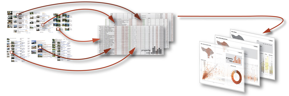 datamining_concept