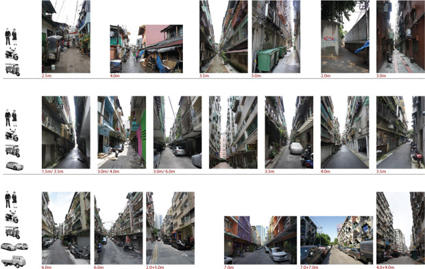 asia-streets_docu-overview
